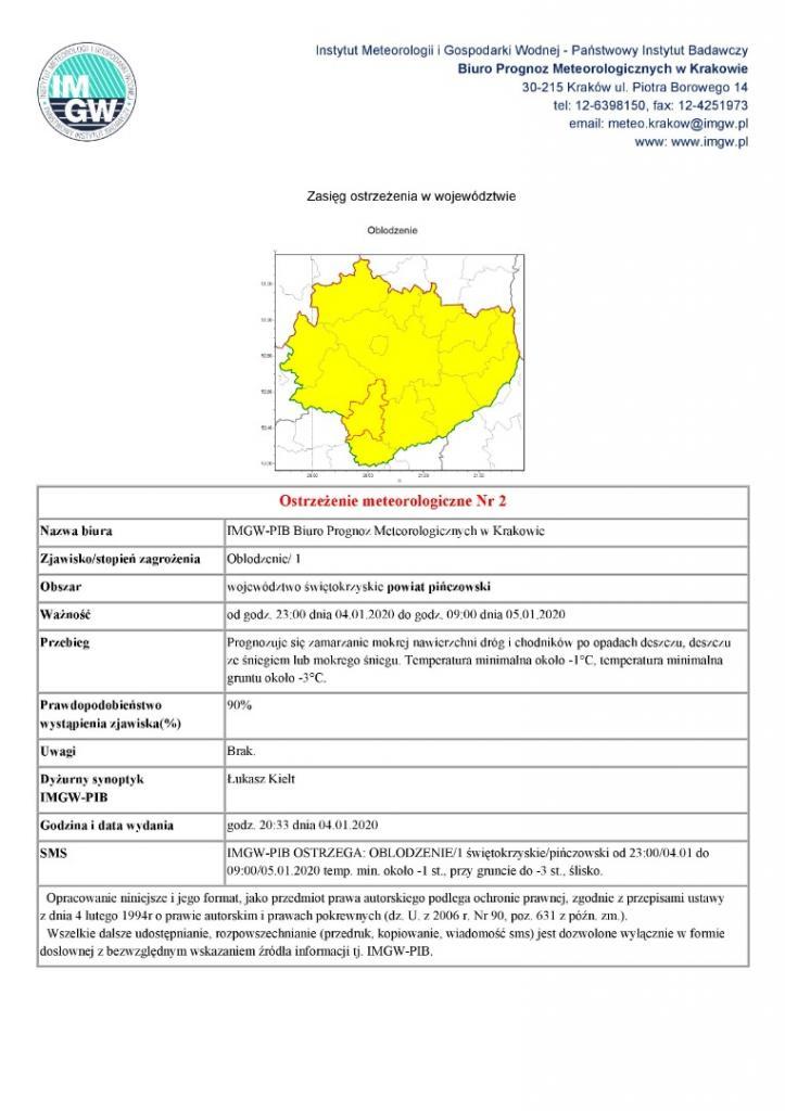 ostrzezenie2-2020_1.jpg